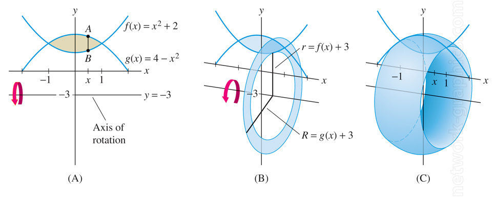 Contact US >> Calculus Textbook Illustration - Portfolio gallery of Calculus textbook illustration art ...