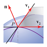 Vector normal to the tangent plane of a 3D surface, Calculus textbook illustration art.