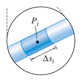 Mass of a parabolic thread, Calculus textbook illustration art.