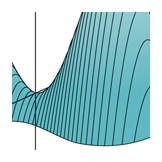 Vertical and horizontal slices on a 3D surface, Calculus textbook illustration art.