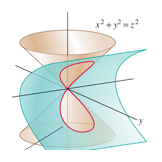 Viviani's curve as the intersection of surfaces, Calculus textbook illustration art.