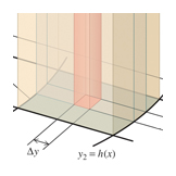 Volume under a surface with columns, Calculus textbook illustration art.